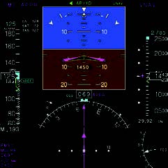 Composite Primary Flight Display         with 120º HSI